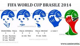 italia fifa world cup 2014 brasile campionato del mondo di calcio brazil italy england inghilterra  costa rica uruguay immagini divertenti vignette fotomontaggi