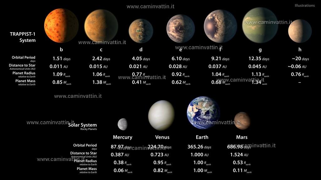 la terra 20 ed altri esopianeti planetario sky skan