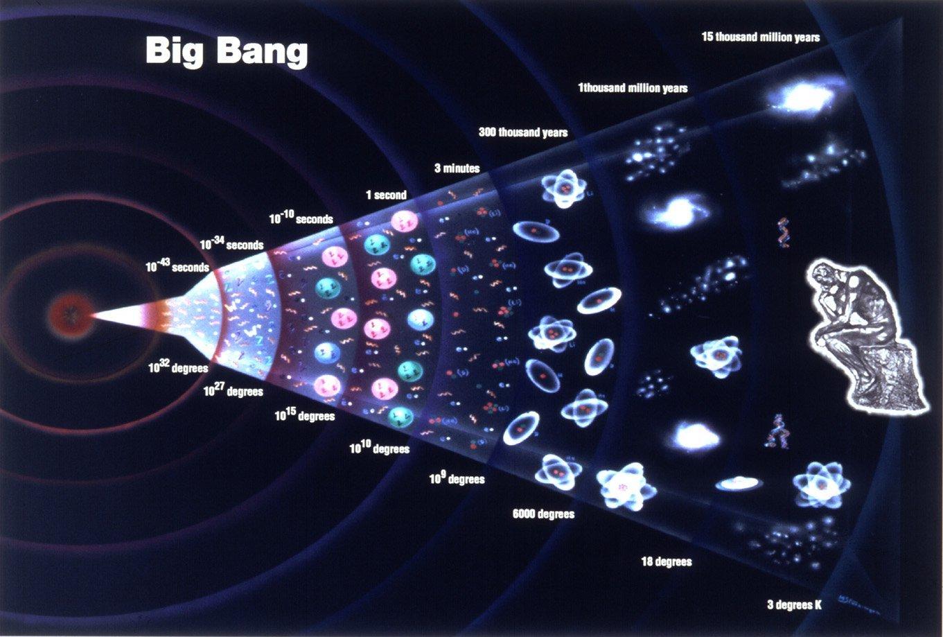 la storia dell universo planetario sky skan