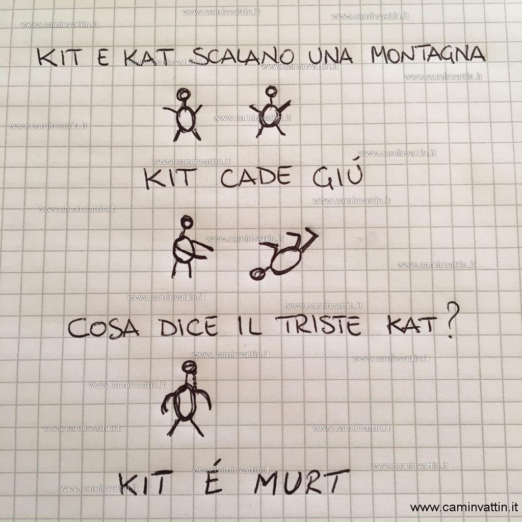 La triste storia di Kit e Kat